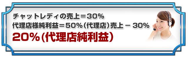 チャットレディの売上=30%・代理店様純利益=50%(代理店)売上-30%・20%(代理店純利益)