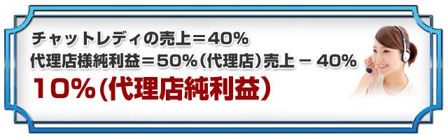 チャットレディの売上=40%・代理店様純利益=50%(代理店)売上-40%・10%(代理店純利益)